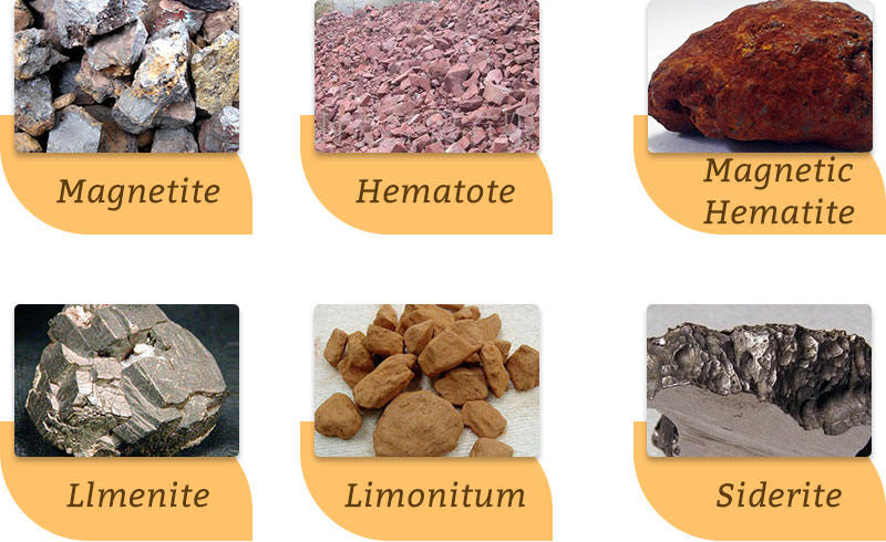 Different types of the iron ore