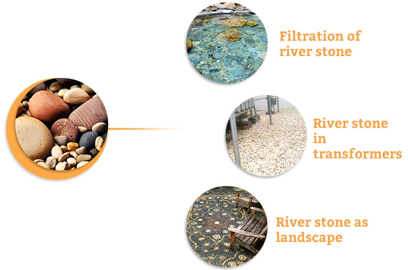 The application of river stone